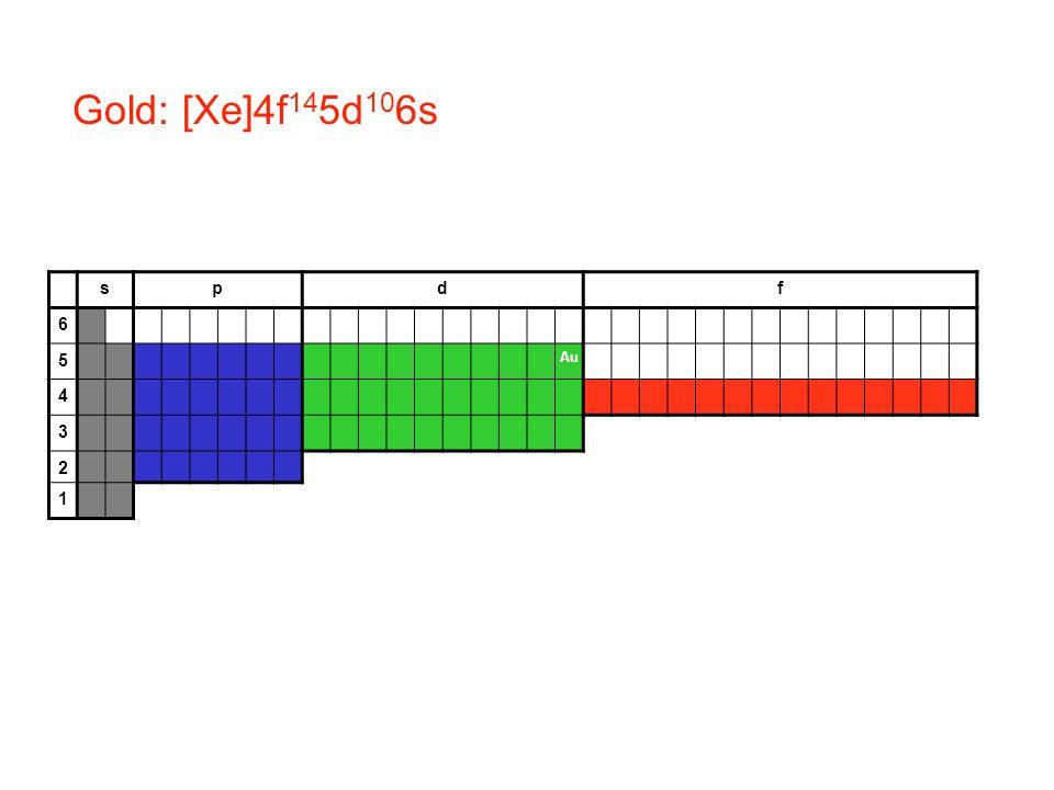 Gold: [Xe]4f145d106s s p d f 6 5 Au 4 3 2 1